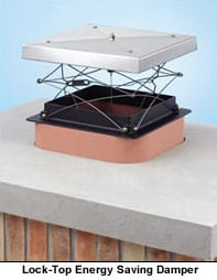 Chimney Damper On Roof